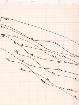 AHZ graphic score1
